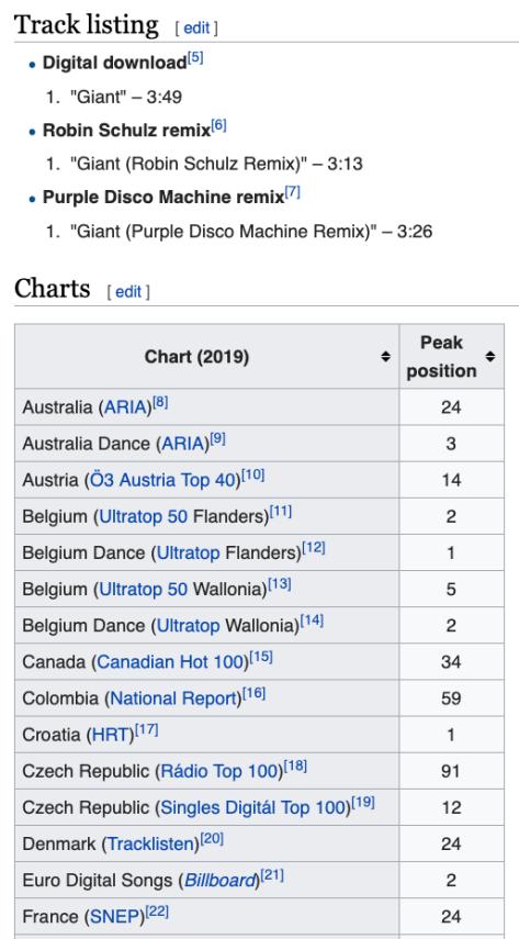 Giant Wikipedia