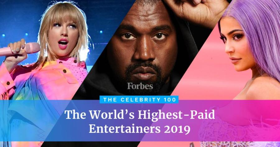 Forbes The World's Highest-Paid Entertainers Twitter 2019 July