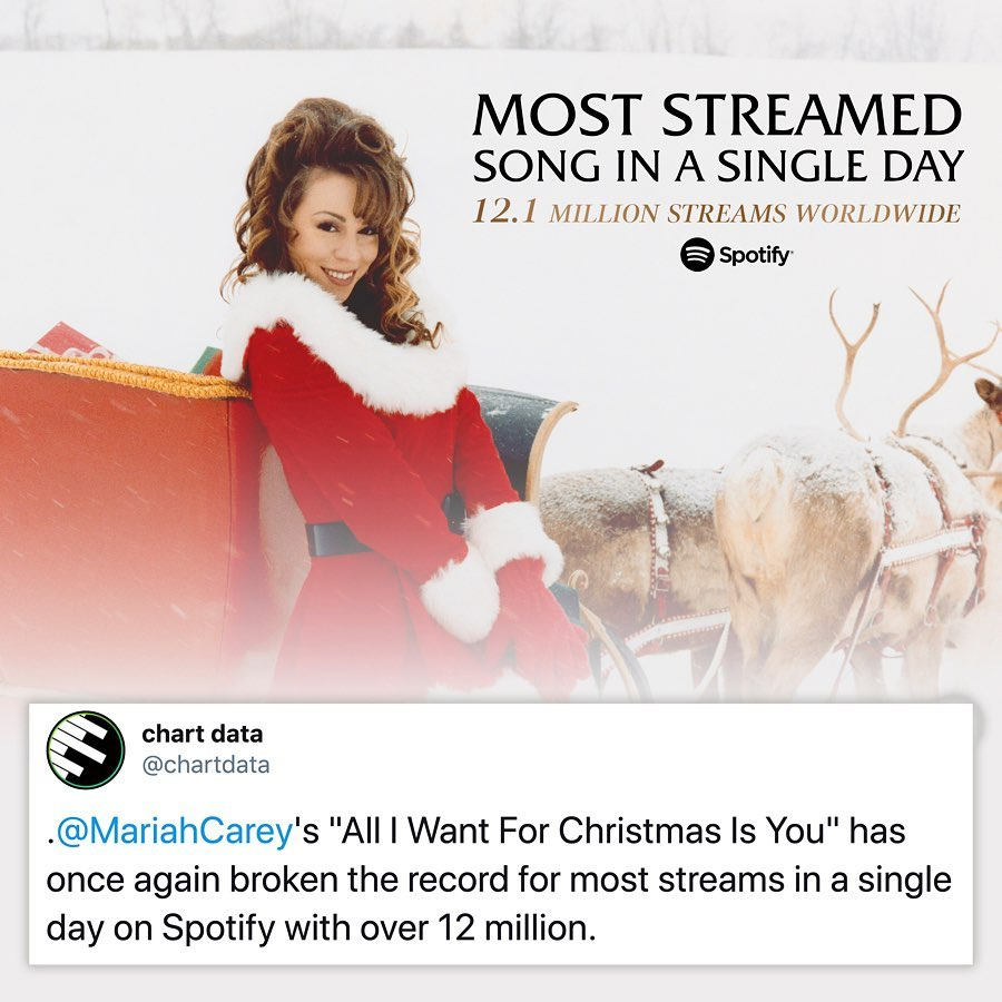 Mariah Carey All I Want for Christmas Is You Spotify Facebook 2019 December
