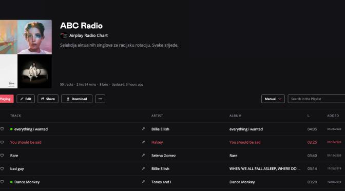 Billie Eilish, Halsey i Selena Gomez predvode playlistu radijskih hitova